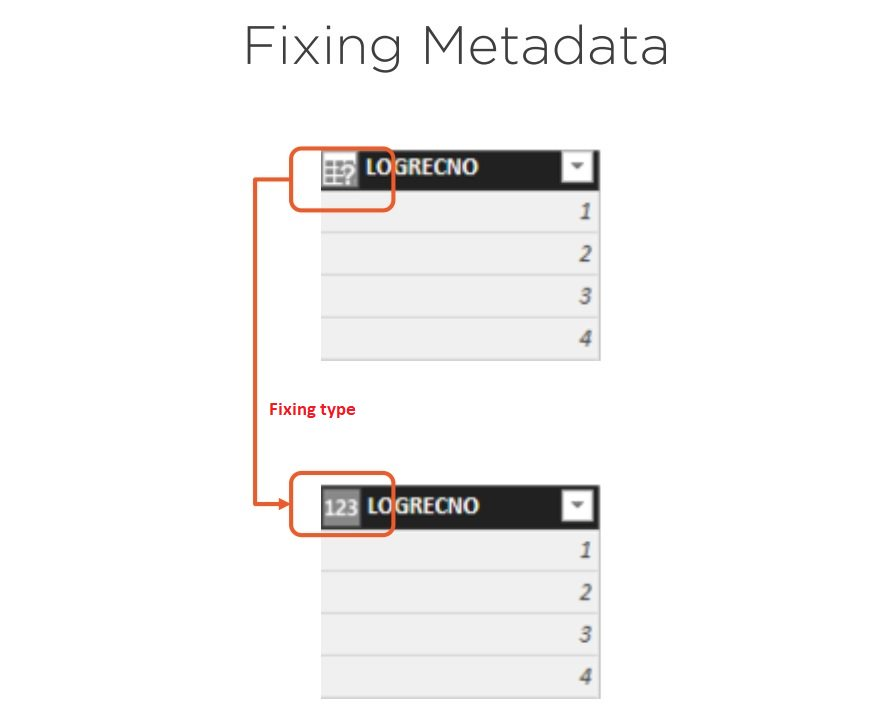 Power BI Fixing Metadata Step 3